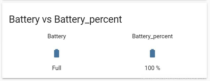 Battery vs Battery_percent