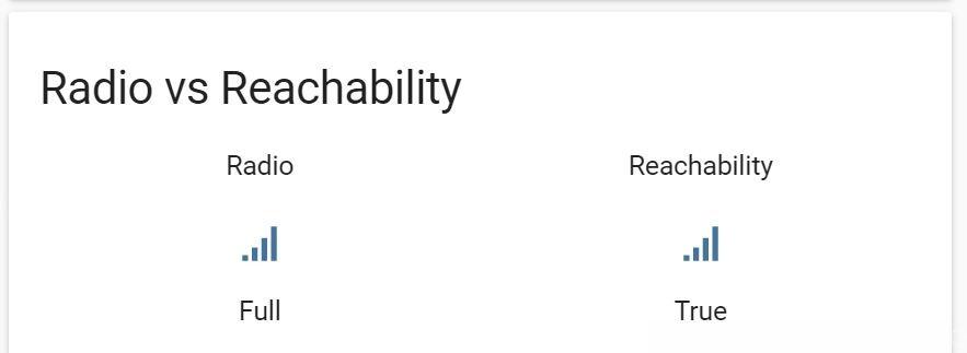 Radio vs Reachability